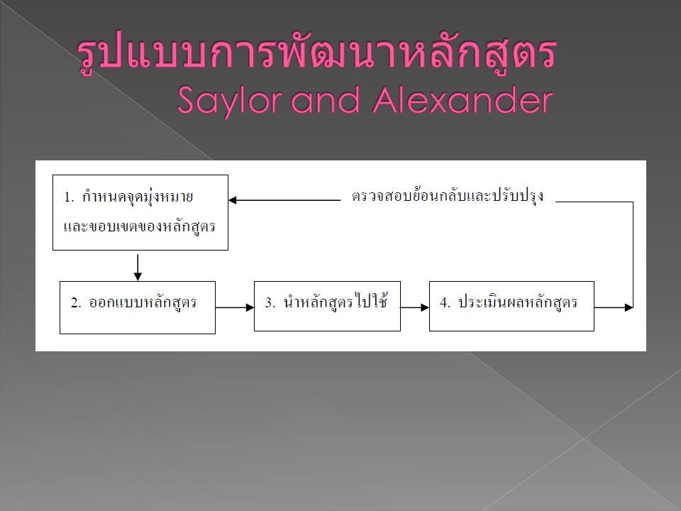 รูปแบบการพัฒนาหลักสูตร Saylor and Alexander