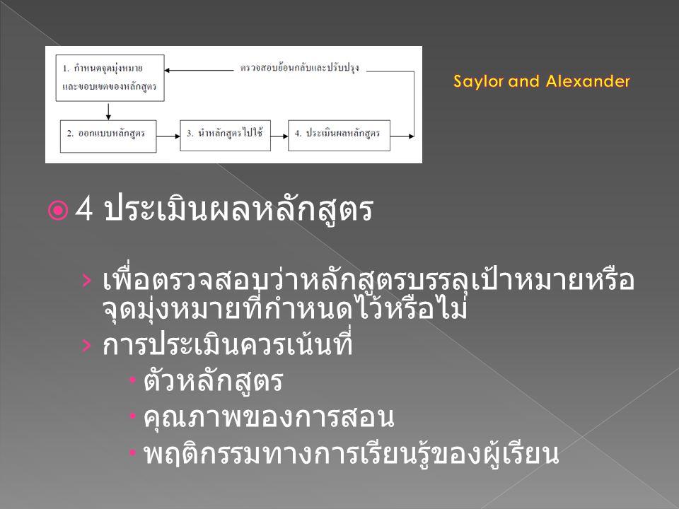 Saylor and Alexander 4 ประเมินผลหลักสูตร