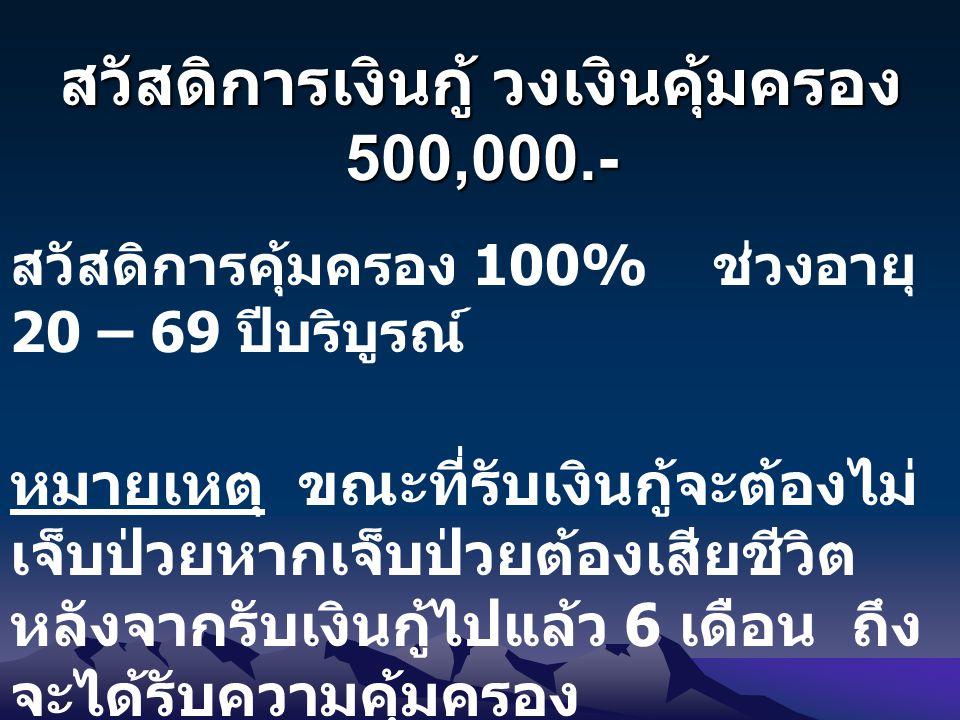 สวัสดิการเงินกู้ วงเงินคุ้มครอง 500,000.-