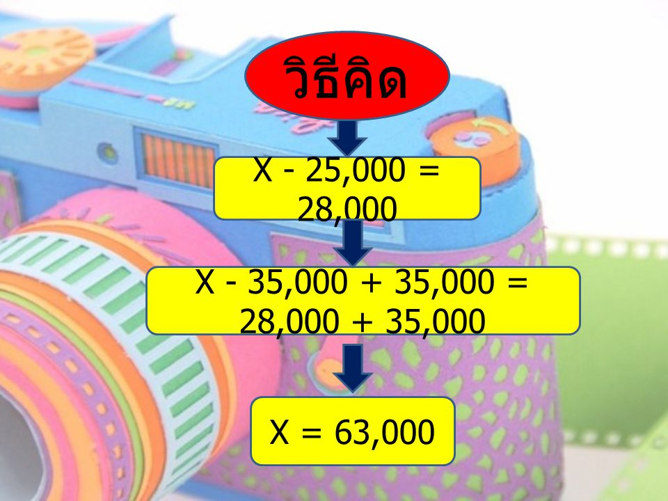 วิธีคิด X - 25,000 = 28,000 X - 35,000 + 35,000 = 28,000 + 35,000 X = 63,000