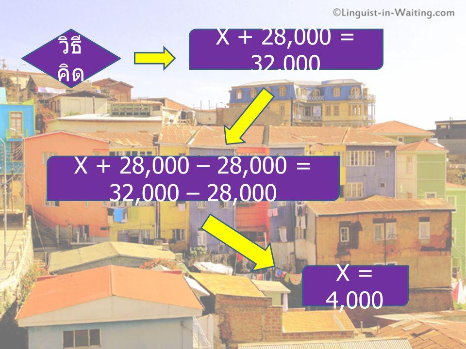 วิธีคิด X + 28,000 = 32,000 X + 28,000 – 28,000 = 32,000 – 28,000 X = 4,000