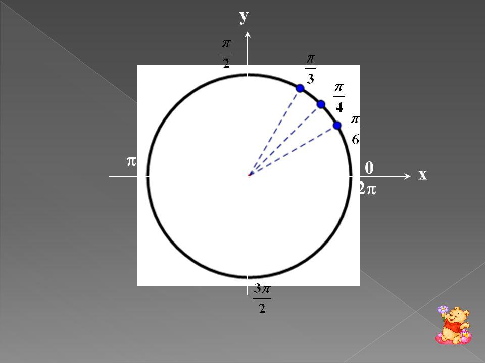 x o 2 y 