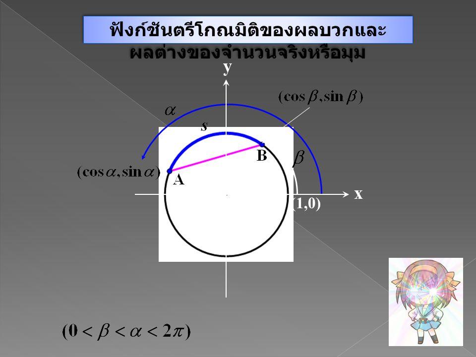 ฟังก์ชันตรีโกณมิติของผลบวกและผลต่างของจำนวนจริงหรือมุม