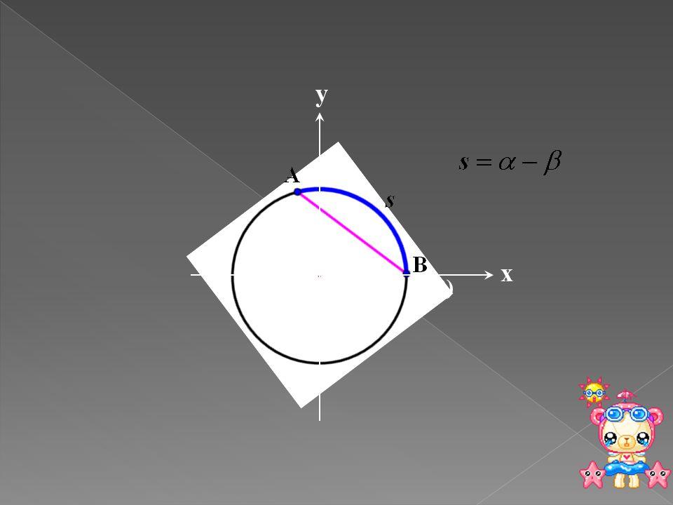 y x o (1,0)