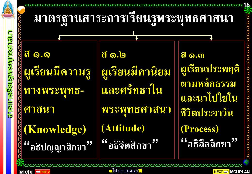 มาตรฐานสาระการเรียนรู้พระพุทธศาสนา