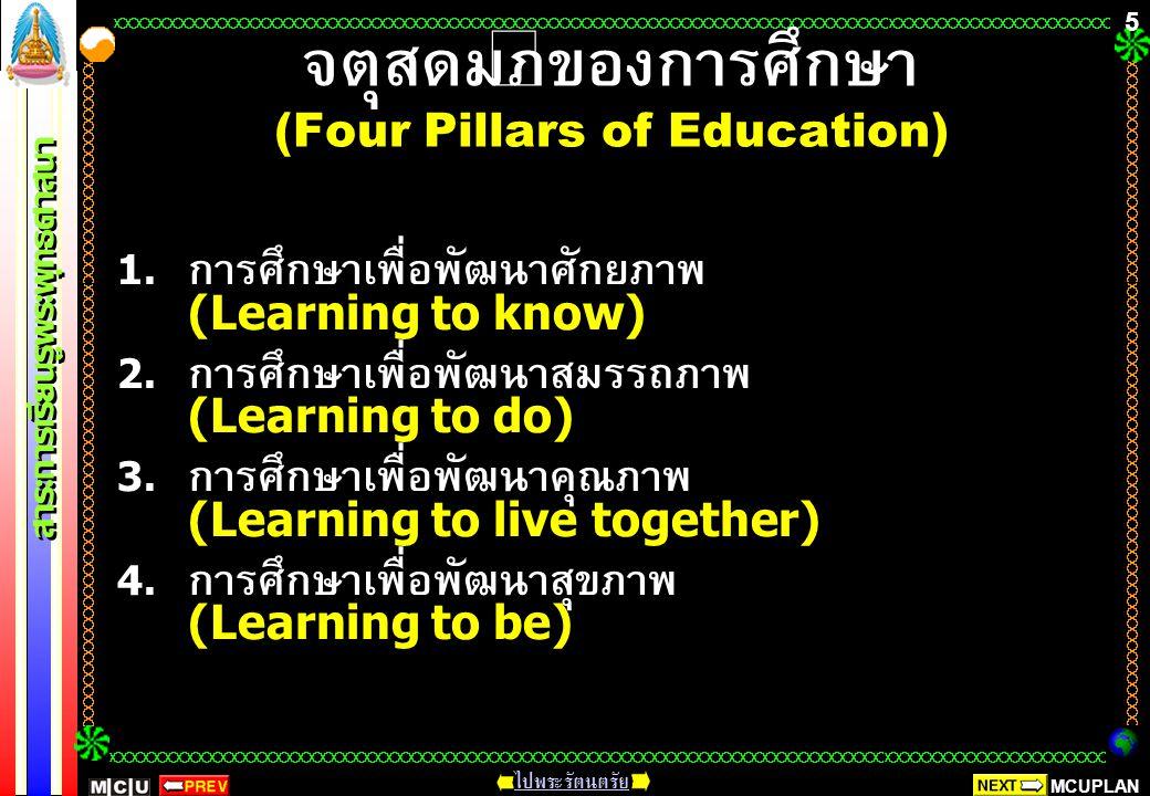 จตุสดมภ์ของการศึกษา (Four Pillars of Education)