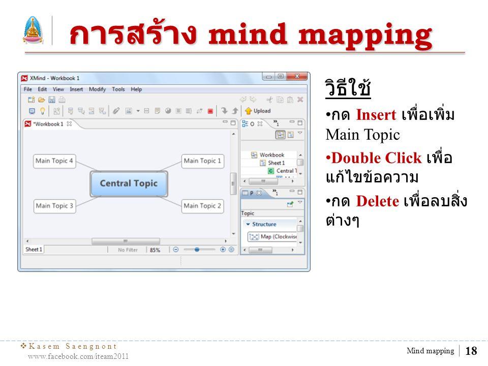 การสร้าง mind mapping วิธีใช้ กด Insert เพื่อเพิ่ม Main Topic