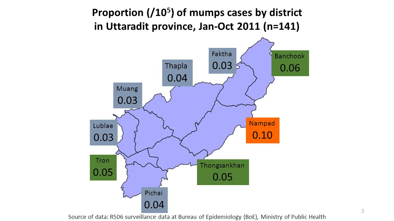 Proportion (/105) of mumps cases by district