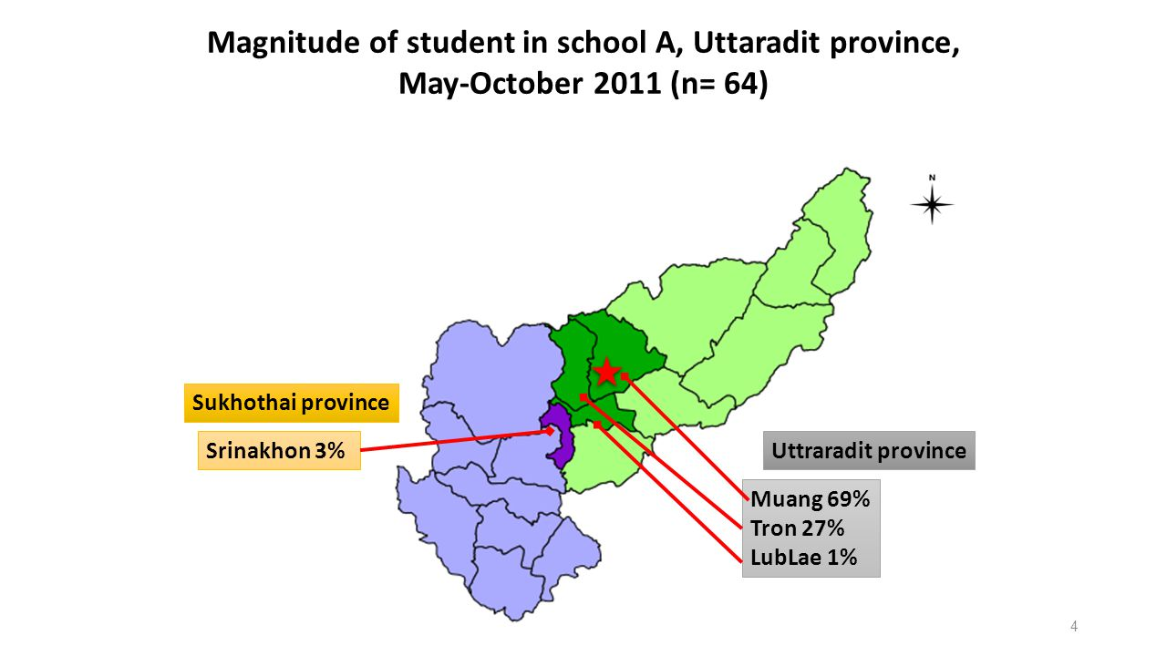 Magnitude of student in school A, Uttaradit province,