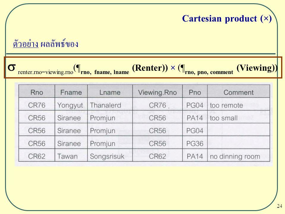 Cartesian product (×) ตัวอย่าง ผลลัพธ์ของ.