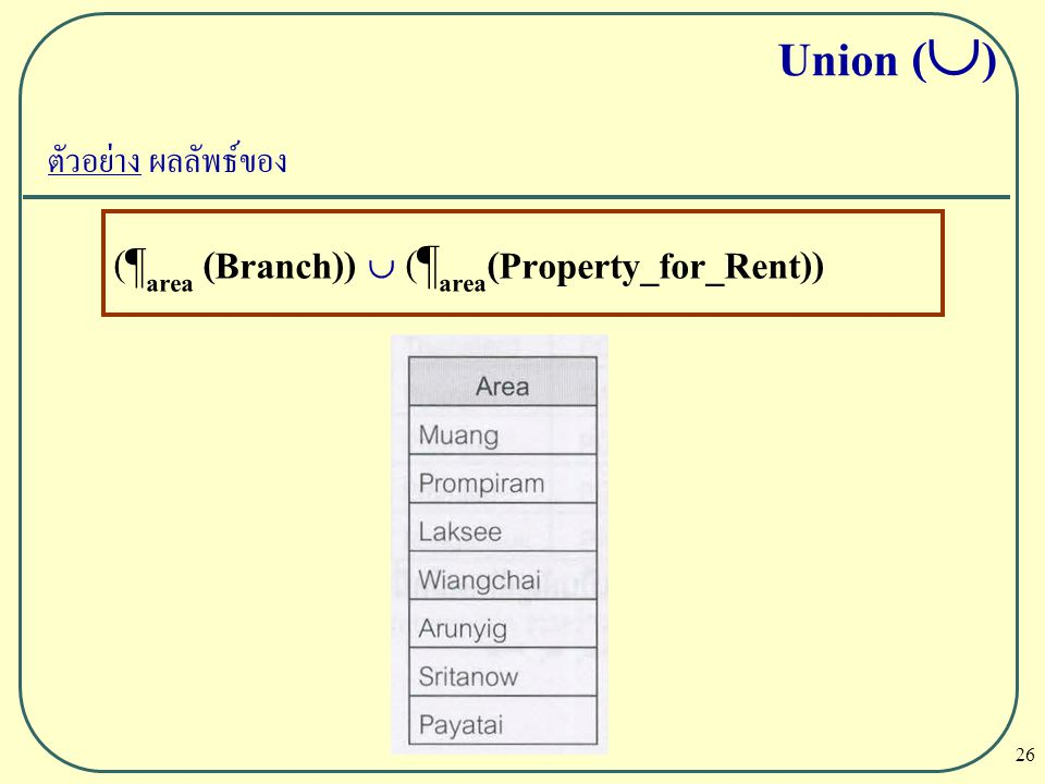 Union () (¶area (Branch))  (¶area(Property_for_Rent))