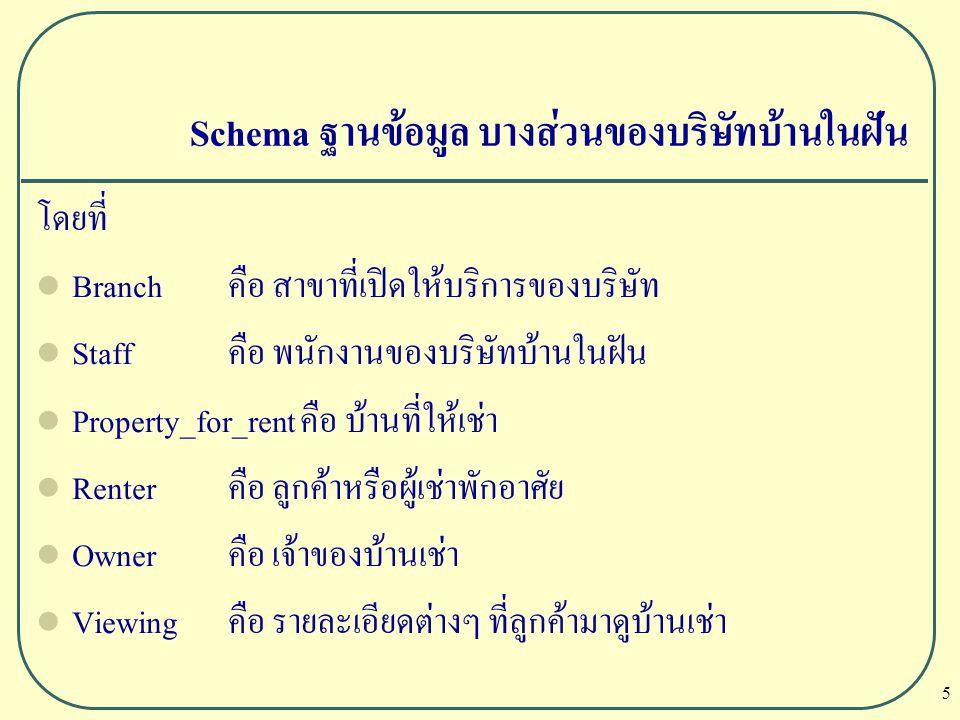 Schema ฐานข้อมูล บางส่วนของบริษัทบ้านในฝัน