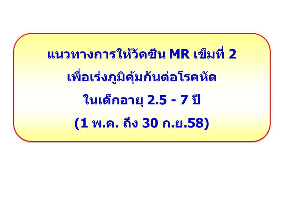 แนวทางการให้วัคซีน MR เข็มที่ 2 เพื่อเร่งภูมิคุ้มกันต่อโรคหัด ในเด็กอายุ 2.5 - 7 ปี (1 พ.ค.