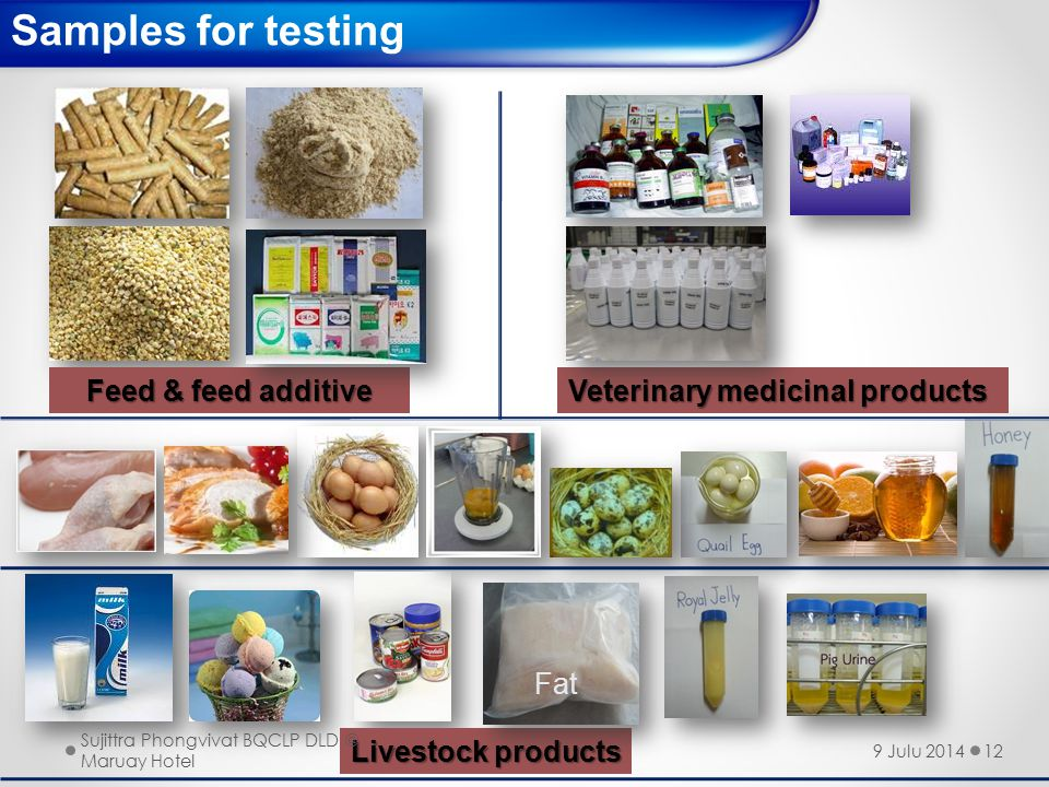 Samples for testing Feed & feed additive Veterinary medicinal products