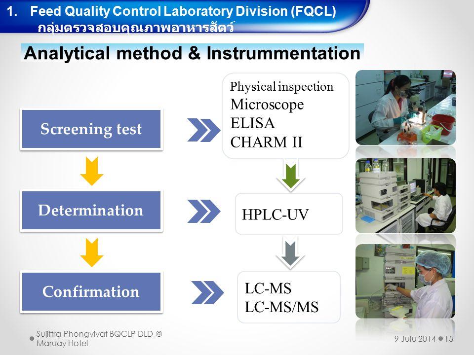 Analytical method & Instrummentation