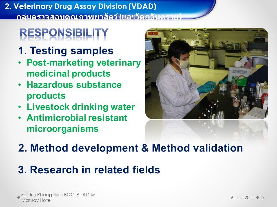 2. Method development & Method validation