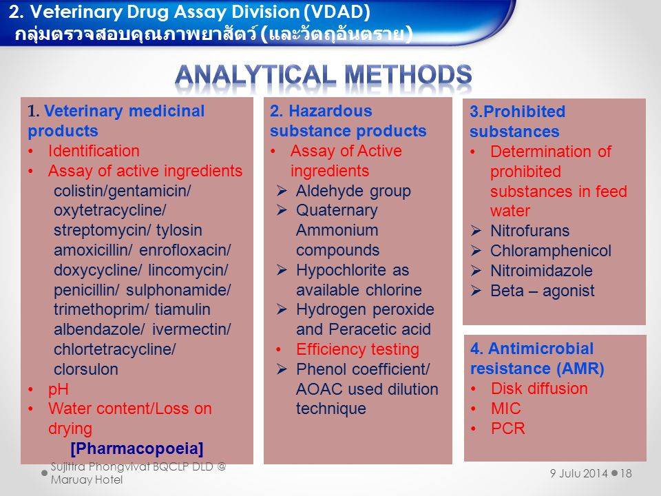 Analytical methods 2. Veterinary Drug Assay Division (VDAD)