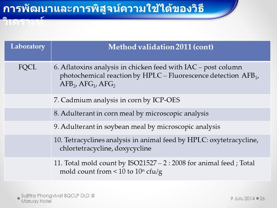 Method validation 2011 (cont)