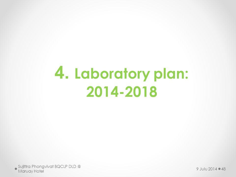 4. Laboratory plan: 2014-2018 Sujittra Phongvivat BQCLP DLD @ Maruay Hotel 9 Julu 2014
