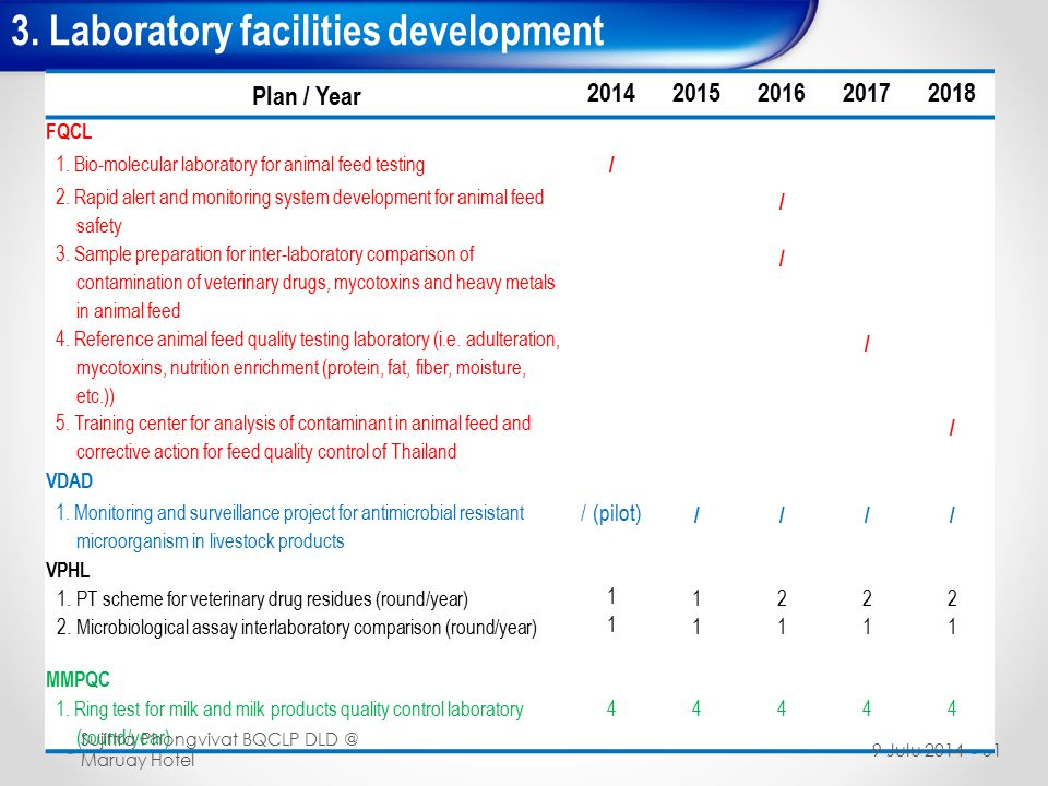 3. Laboratory facilities development