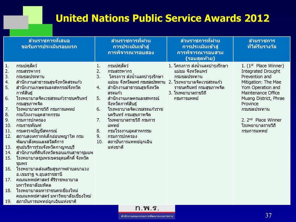 United Nations Public Service Awards 2012