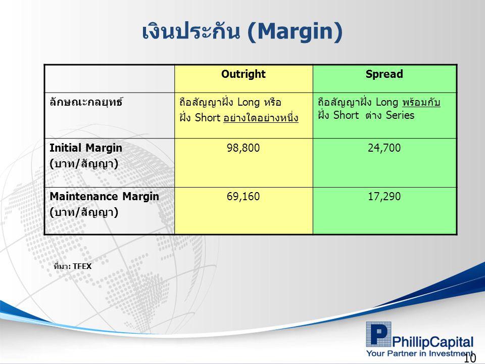 เงินประกัน (Margin) 10 Outright Spread ลักษณะกลยุทธ์