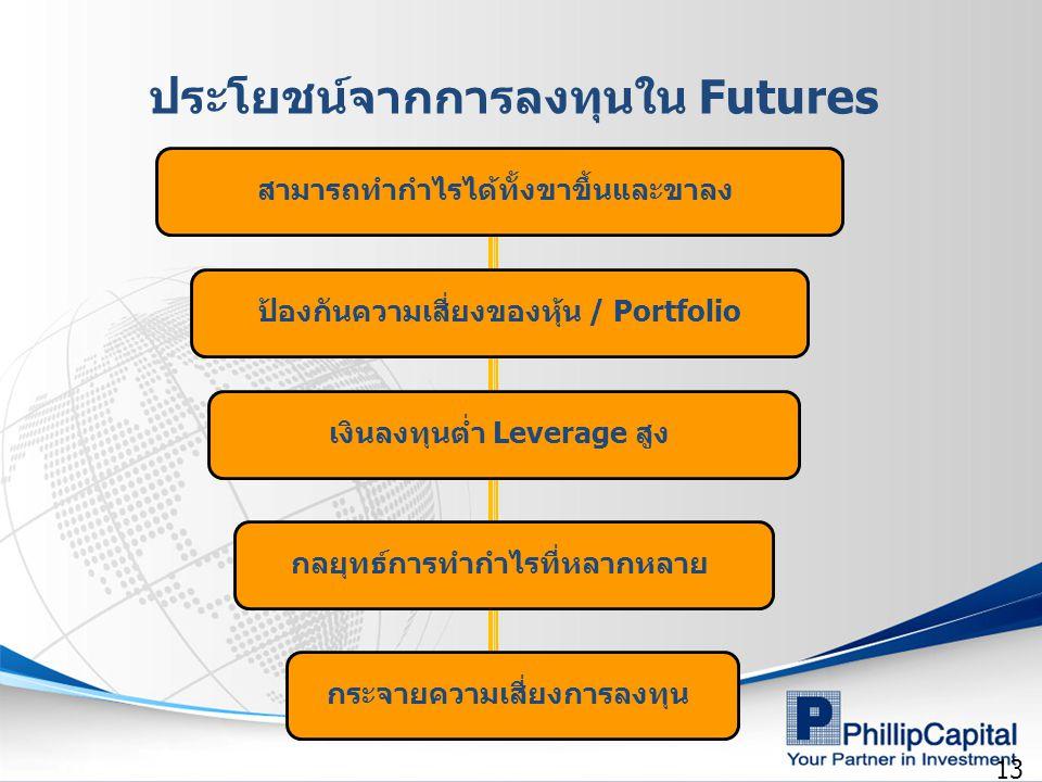 ประโยชน์จากการลงทุนใน Futures