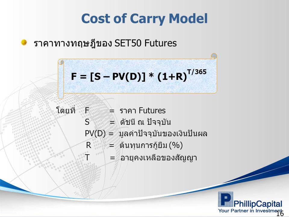 Cost of Carry Model ราคาทางทฤษฎีของ SET50 Futures