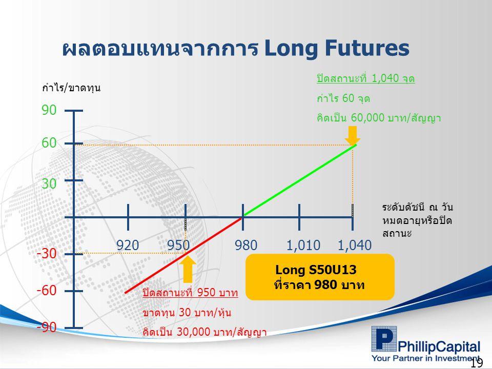 ผลตอบแทนจากการ Long Futures