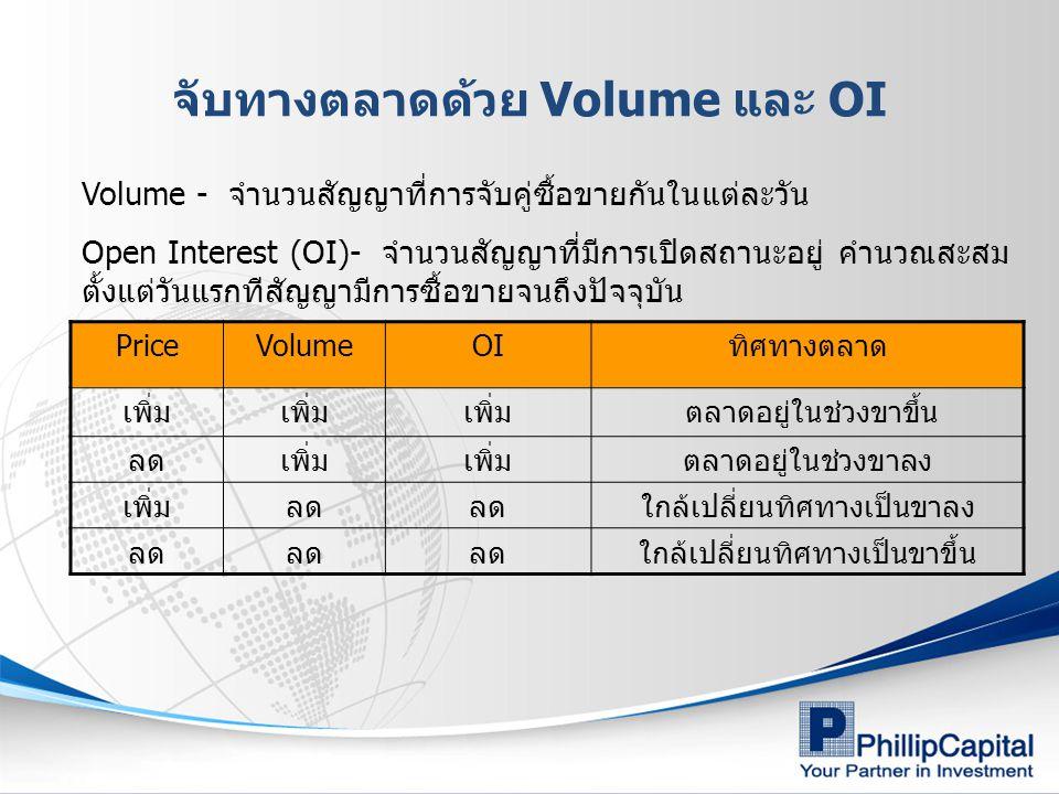 จับทางตลาดด้วย Volume และ OI