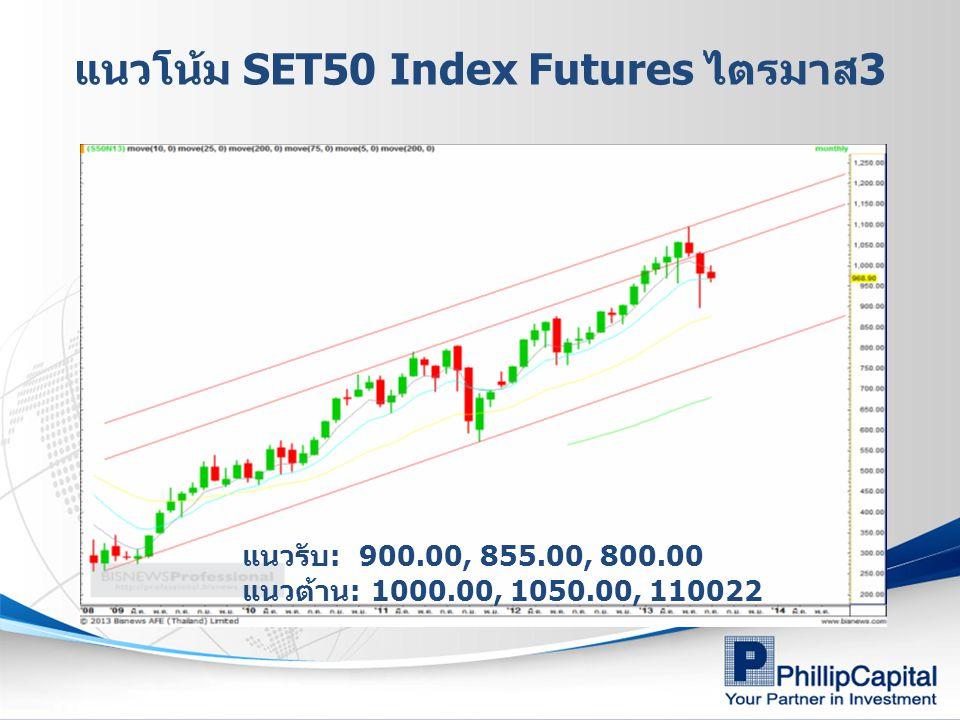 แนวโน้ม SET50 Index Futures ไตรมาส3