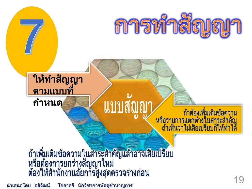 7 การทำสัญญา แบบสัญญา ถ้าต้องเพิ่มเติมข้อความ