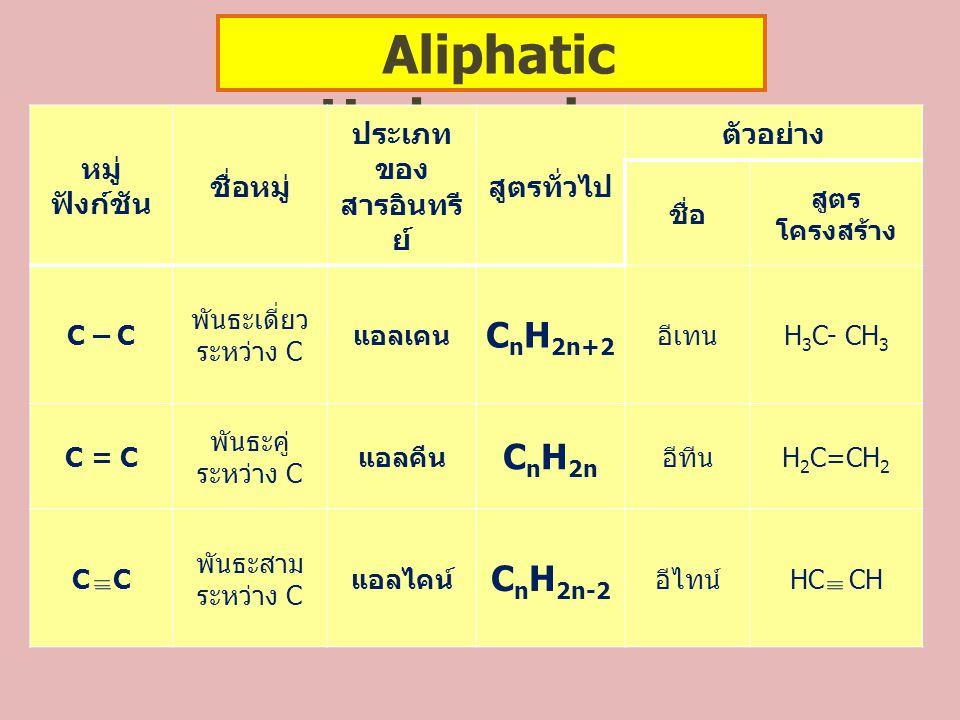 Aliphatic Hydrocarbon ประเภทของสารอินทรีย์