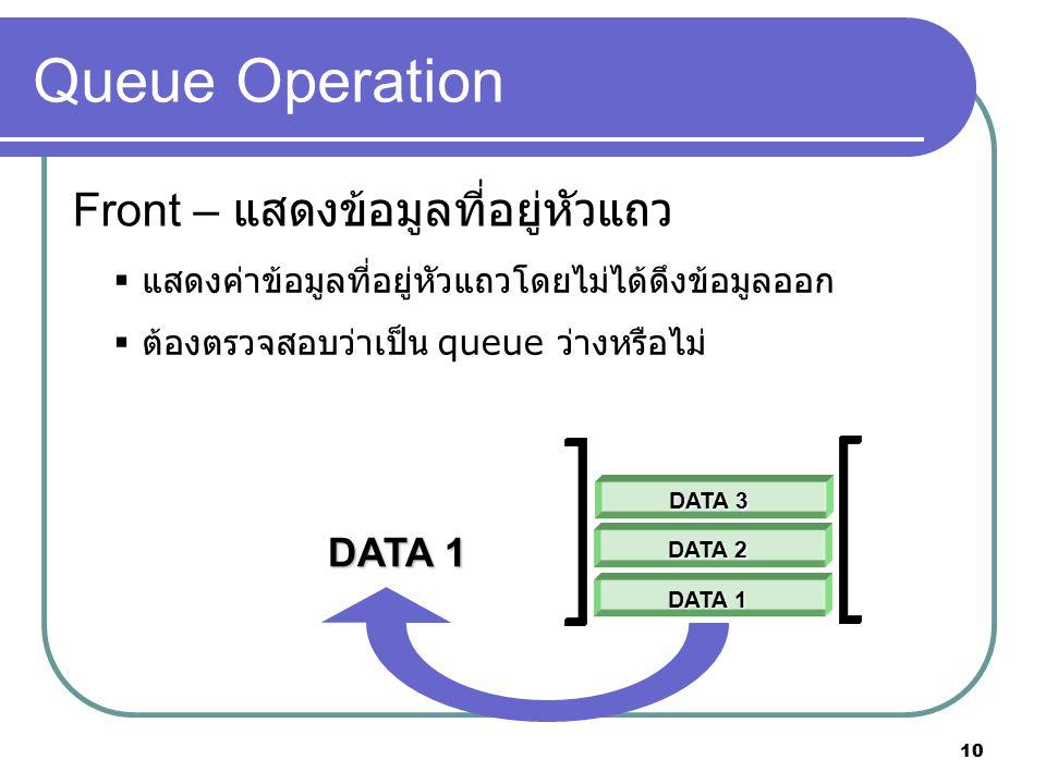 Queue Operation Front – แสดงข้อมูลที่อยู่หัวแถว DATA 1