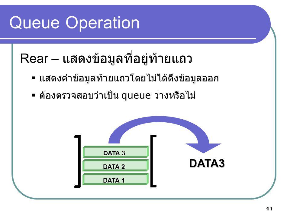 Queue Operation Rear – แสดงข้อมูลที่อยู่ท้ายแถว DATA3