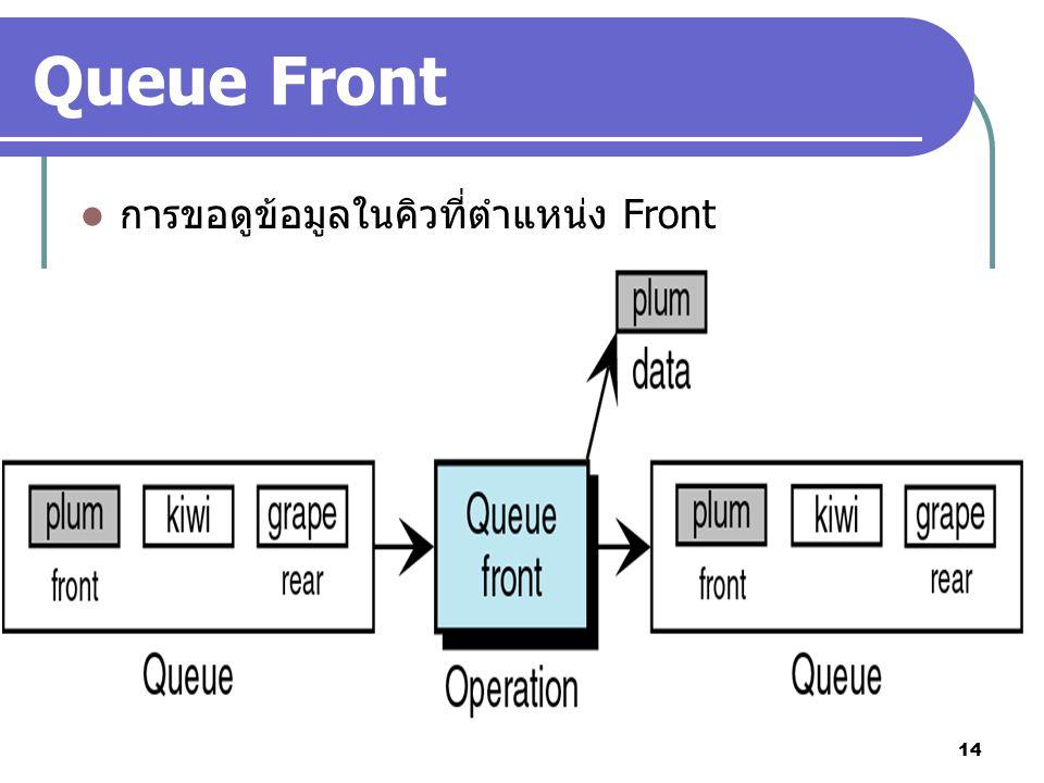 Queue Front การขอดูข้อมูลในคิวที่ตำแหน่ง Front