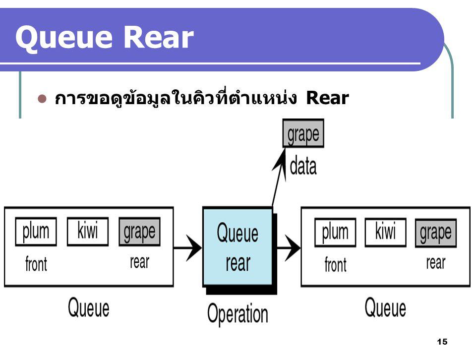 Queue Rear การขอดูข้อมูลในคิวที่ตำแหน่ง Rear