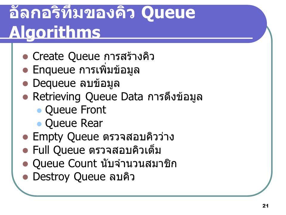 อัลกอริทึมของคิว Queue Algorithms