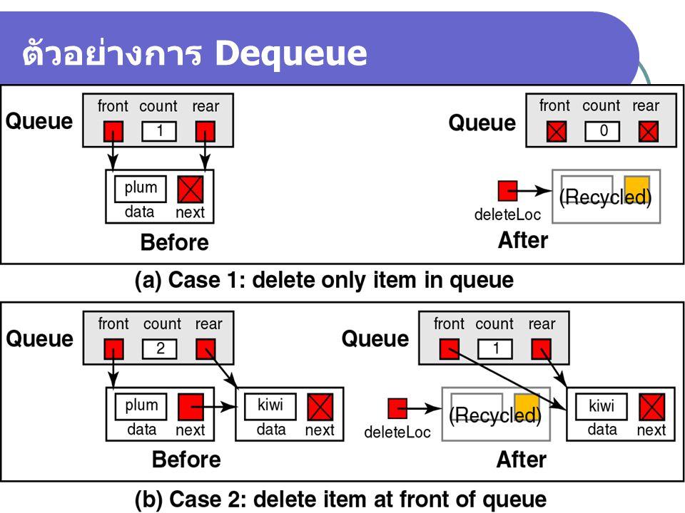 ตัวอย่างการ Dequeue