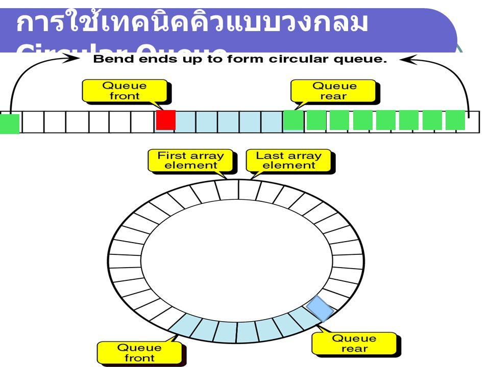 การใช้เทคนิคคิวแบบวงกลม Circular Queue