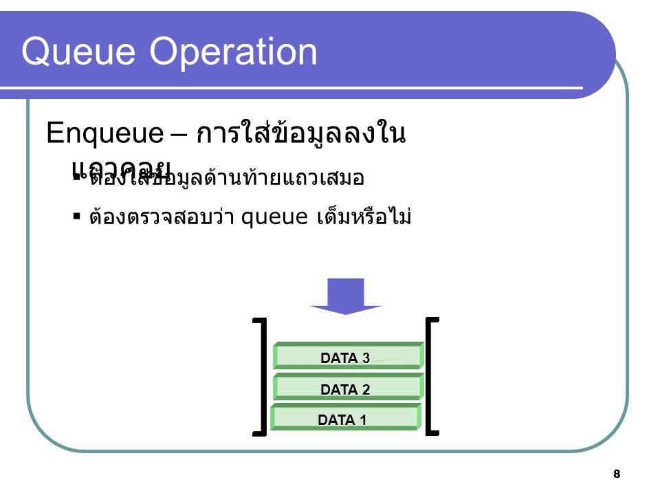 Queue Operation Enqueue – การใส่ข้อมูลลงในแถวคอย
