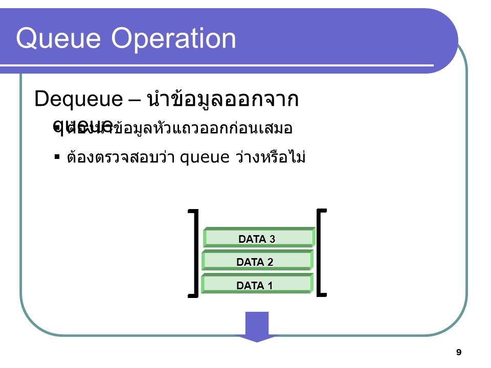 Queue Operation Dequeue – นำข้อมูลออกจาก queue