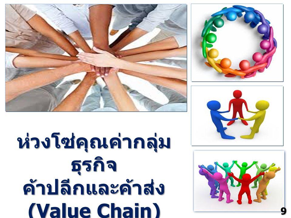 ห่วงโซ่คุณค่ากลุ่มธุรกิจ ค้าปลีกและค้าส่ง (Value Chain)