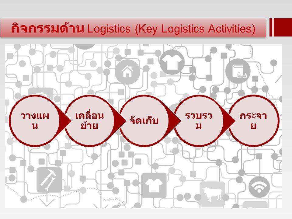 กิจกรรมด้าน Logistics (Key Logistics Activities)