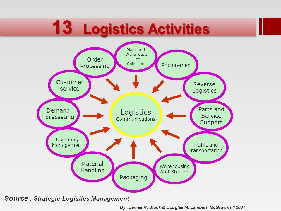 13 Logistics Activities Logistics