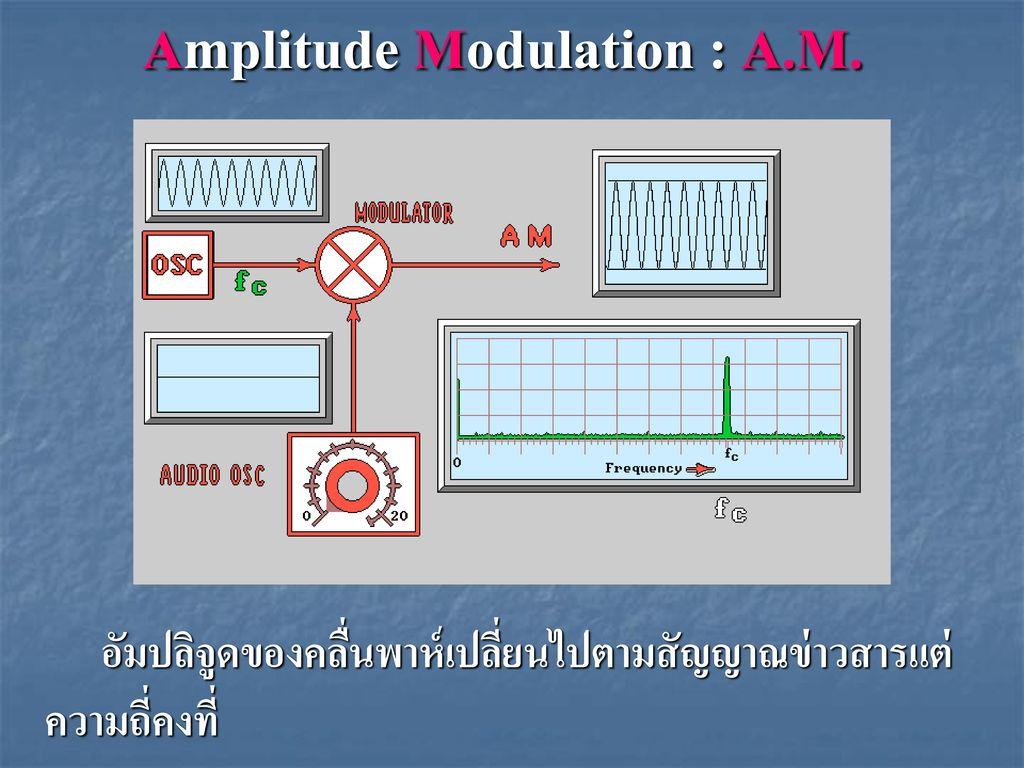Amplitude Modulation : A.M.