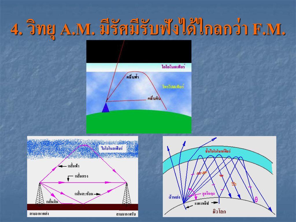 4. วิทยุ A.M. มีรัศมีรับฟังได้ไกลกว่า F.M.