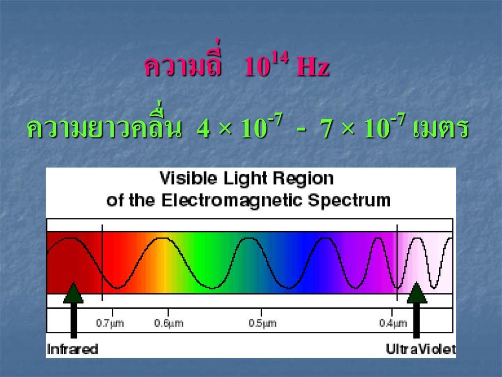 ความถี่ 1014 Hz ความยาวคลื่น 4 × 10-7 - 7 × 10-7 เมตร