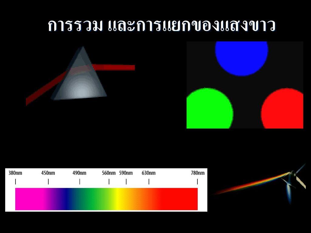 การรวม และการแยกของแสงขาว