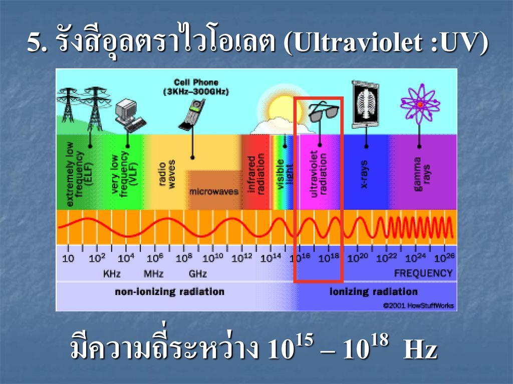 5. รังสีอุลตราไวโอเลต (Ultraviolet :UV)